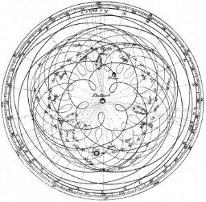 geocentrism_350pxw